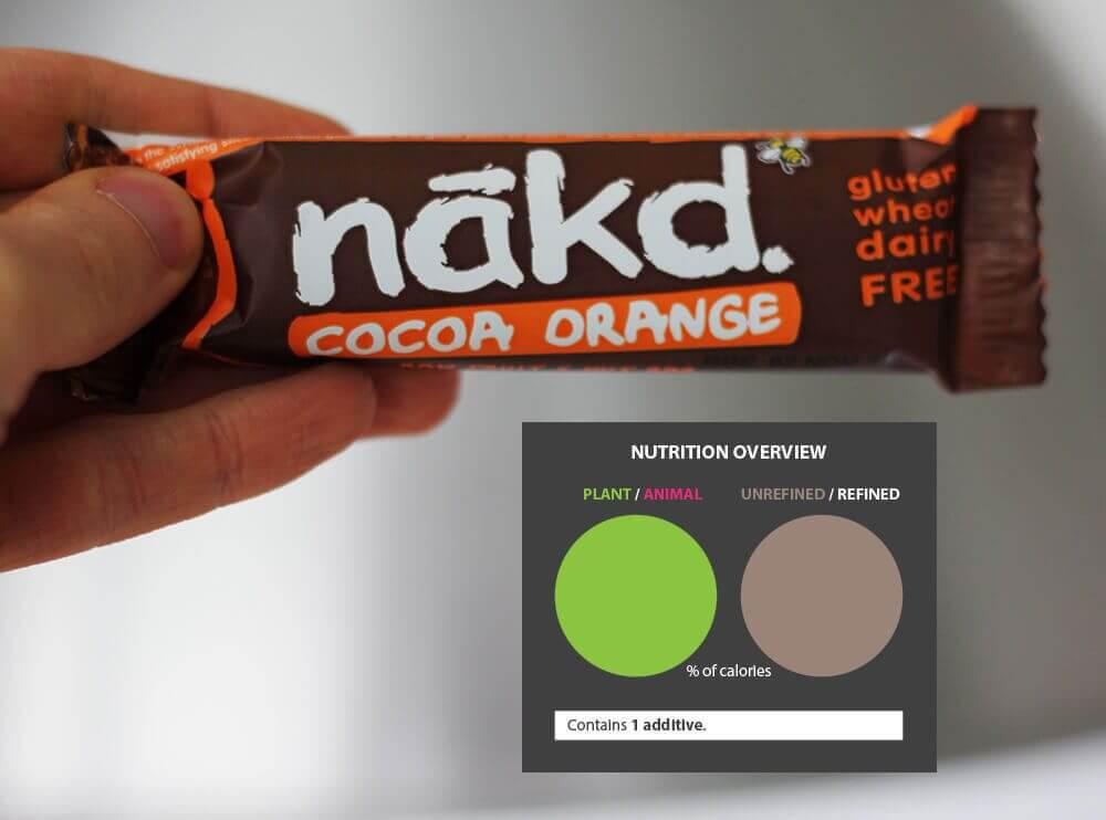Nakd Bar Nutrition