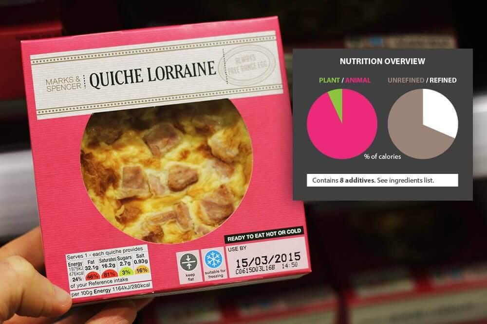 quiche-nutrition